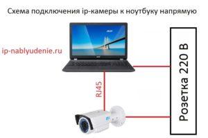 Схема подключения ноутбука к камере