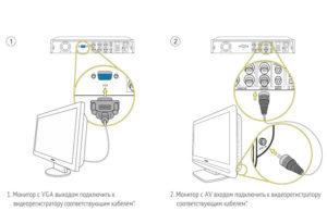 Схема подключения монитора к регистратору