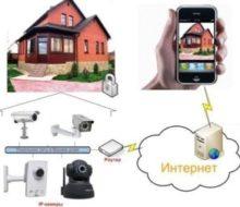 IP-камера для дома