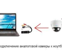 Как подключить аналоговую камеру к ноутбуку?