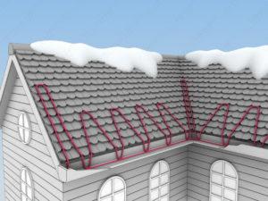 Как выбрать систему защиты от льда