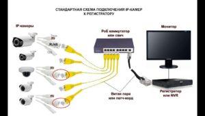 IP видеорегистратор или камера