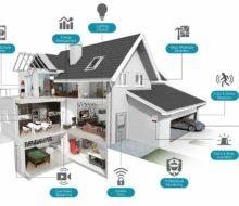 Уникальные идеи для строительства современных домов